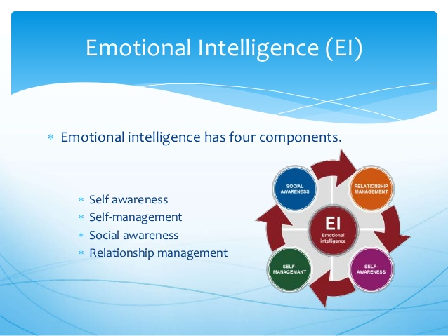 Learner's intelligence and creativity ppt video online download.